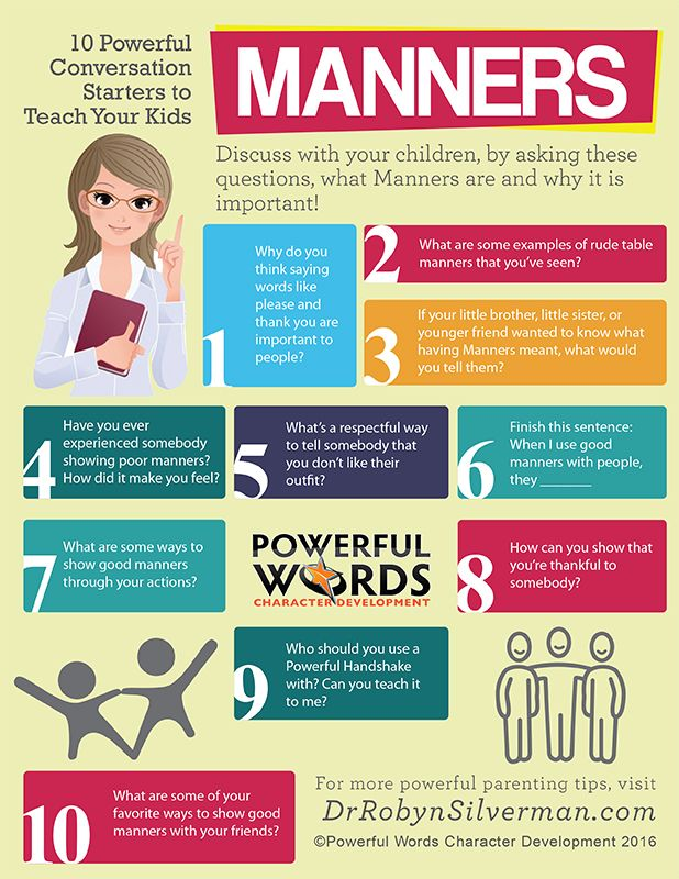 10 Powerful Conversation Starters On Manners | Powerful Words Character Development | Infographic