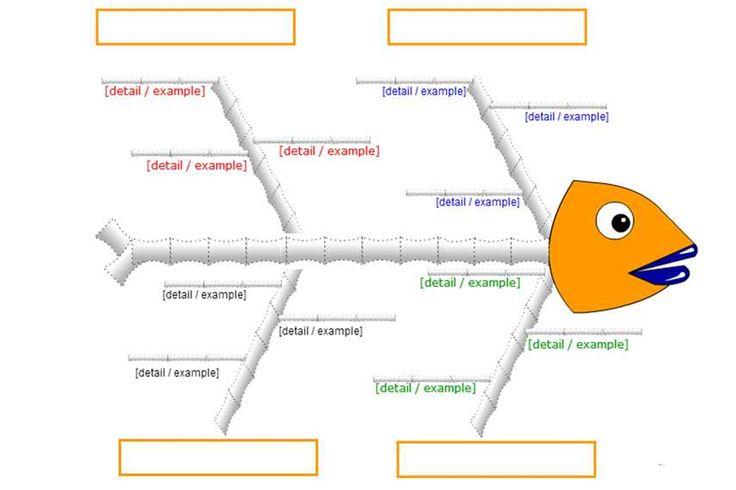 Fish Bone Diagram template for IWB
