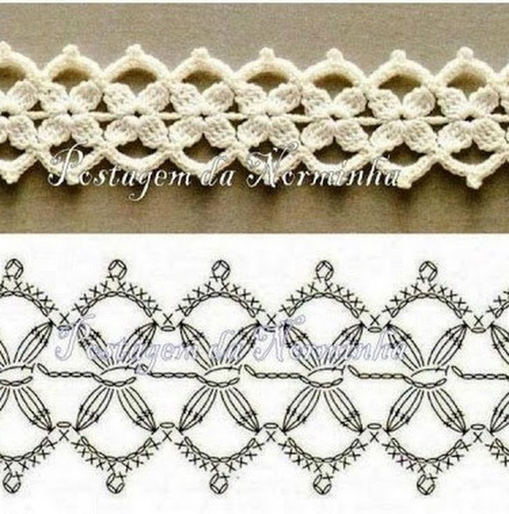 Beautiful #crochet pattern for edging, scarves or jewelry - depending on your…