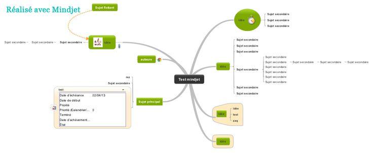 An-Dante: Quel logiciel choisir pour créer des cartes heuristiques ou mind maps ?