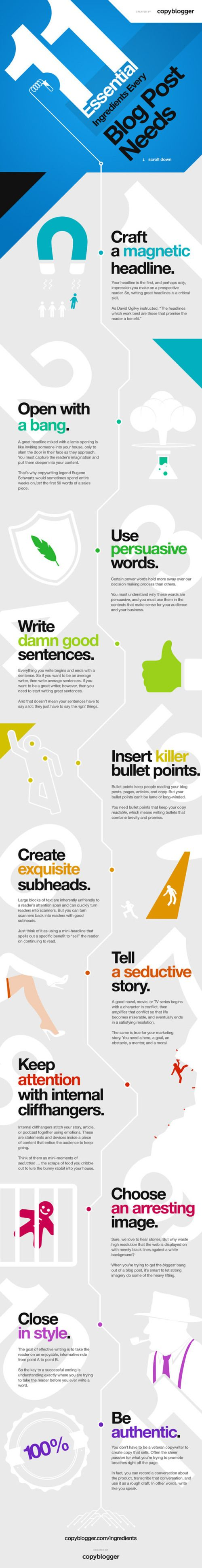 11 Essential Ingredients Every Blog Post Needs - http://www.coolinfoimages.com/infographics/11-essential-ingredients-every-blog-post-needs/