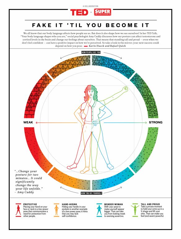 Amy Cuddy: your body language shapes oh you are - fake it until you become it!
