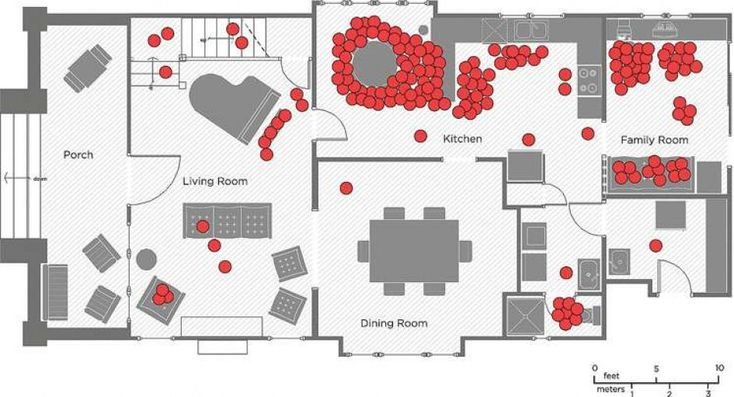 Residential Behavioral Architecture 101 - LifeEdited
