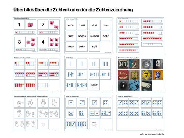 Üben der Zahlen im Zahlenraum 10 durch Zuordnung von verschieden gestalteten Zahlenkarten