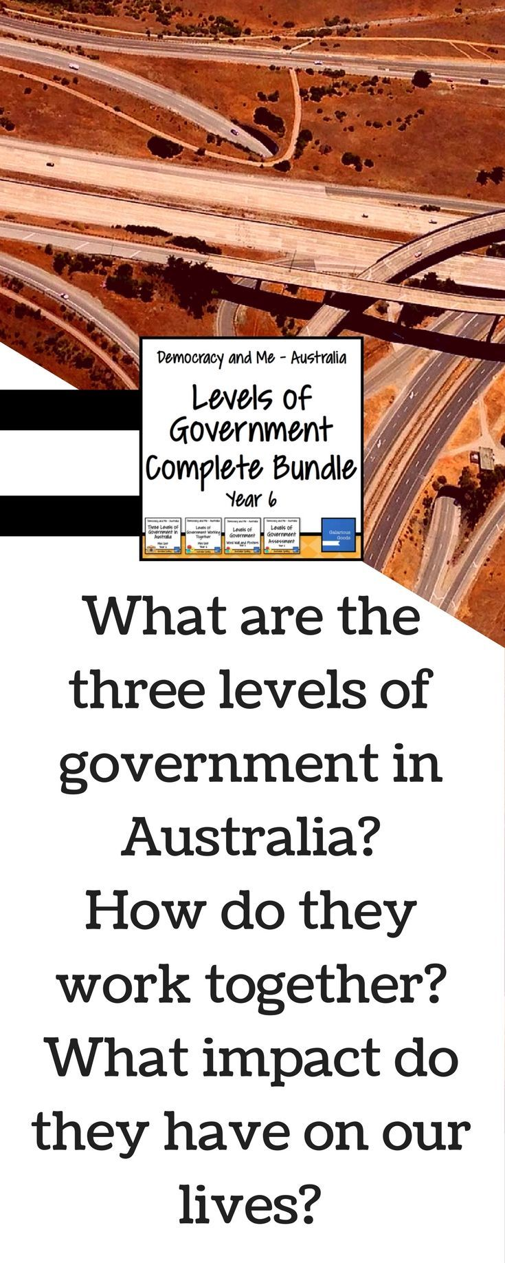 Year 6 Government in Australia teaching resource bundle containing 2 mini units, assessment resources and a word wall and posters package. Assist students to explore the three levels of government in Australia through fact sheets, activities, case studies and discussions. Includes 5 assessable tasks, answer keys, marking rubrics and extensive teaching notes. Designed for Year 6 HASS/Social Studies Australian Curriculum outcomes