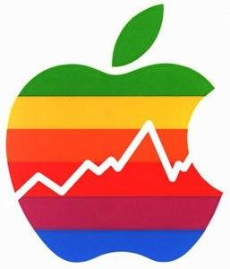 Apple Shares Dip Below $400, Representing A 16-Month Low