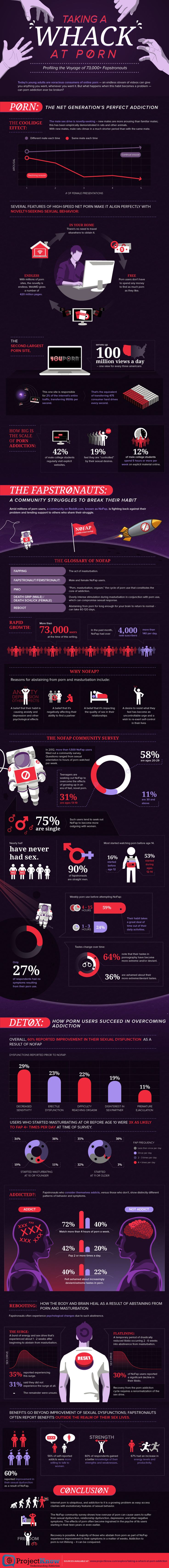 7 best infographics people images on pinterest | info graphics
