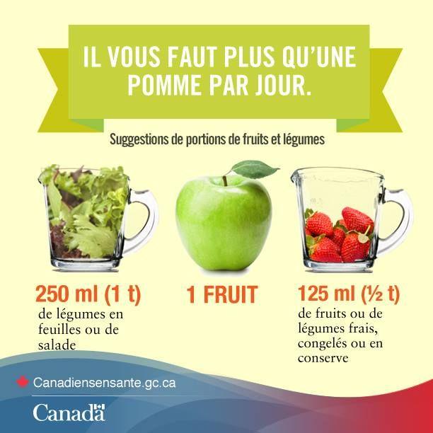 Connaissez-vous les portions du Guide alimentaire canadien? http://www.hc-sc.gc.ca/fn-an/food-guide-aliment/basics-base/serving-portion-fra.php?utm_source=Pinterest_HCdns&utm_medium=social&utm_content=Dec15_FoodGuideServings_FR&utm_campaign=social_media_13