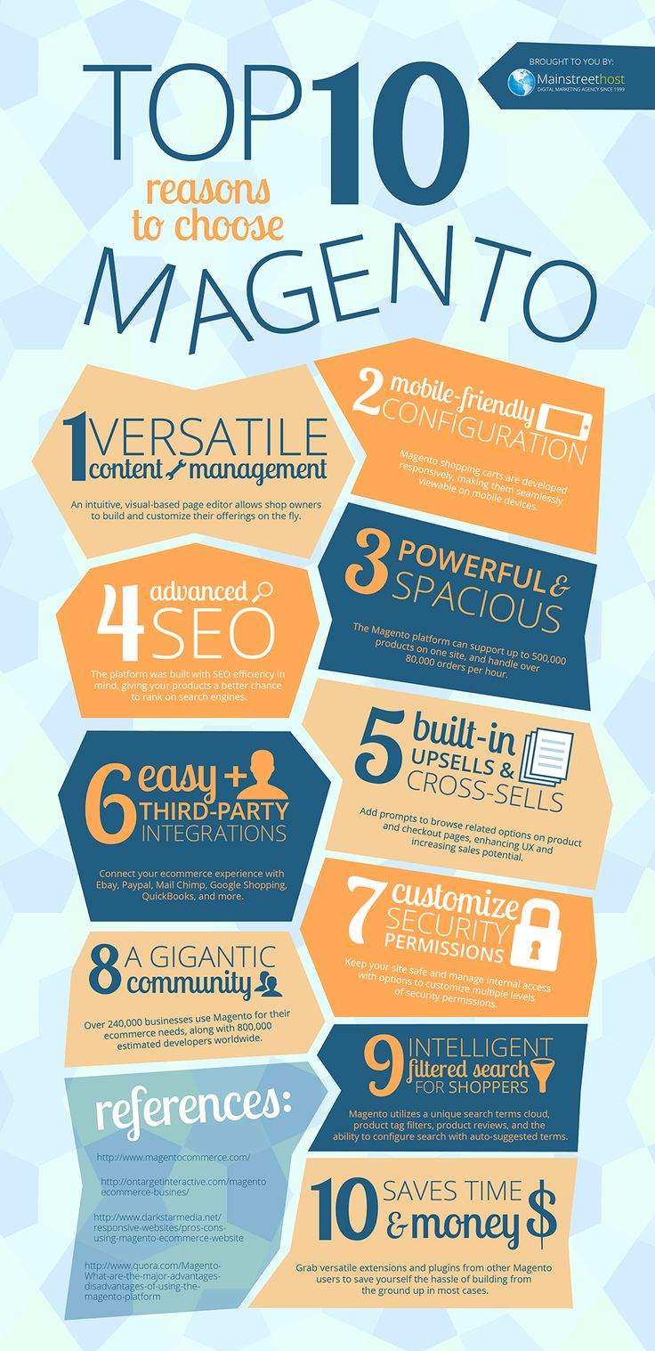 Les avantages Magento | Aims Interactive