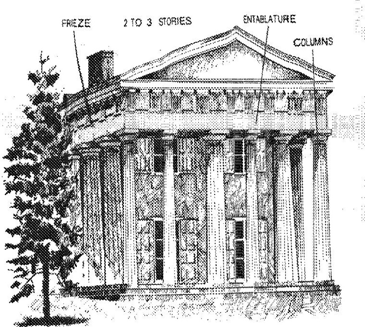The Greek Revival Style Is A Or Symmetrical House That Copy Of Temple Complete With Columns Architraves Friezes And Cornices