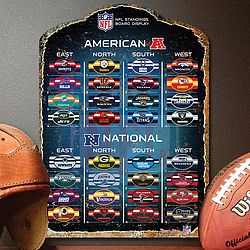Keep track of current NFL team rankings with this officially licensed standings board. $37.00