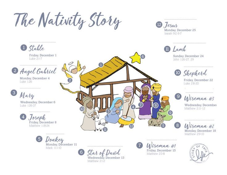 How to teach the important meaning of Christmas to kids with the nativity story.