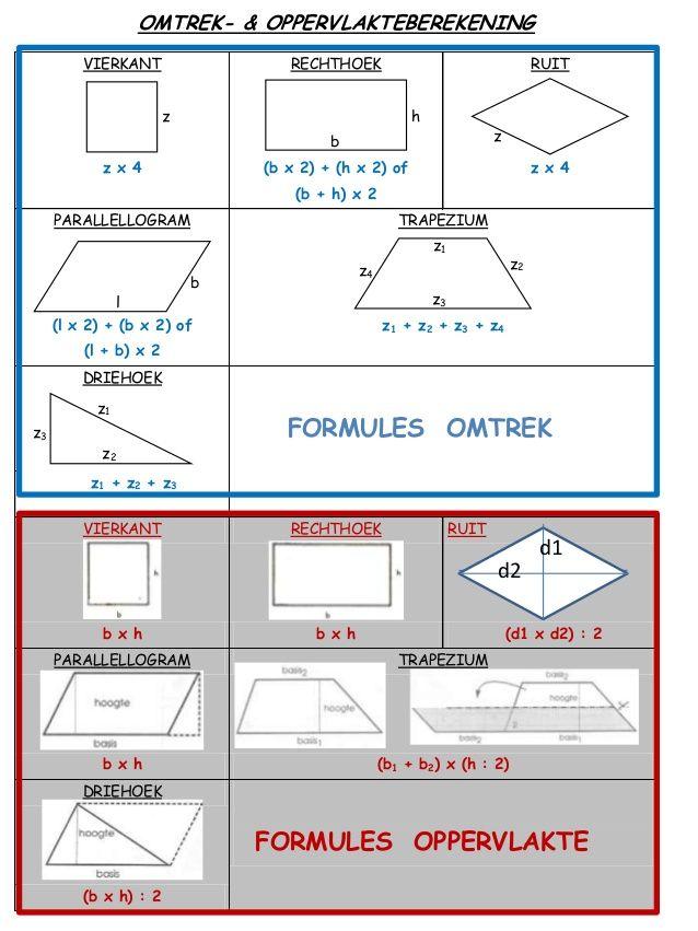 OMTREK- & OPPERVLAKTEBEREKENING VIERKANT  RECHTHOEK  RUIT  z  h  z  b z x 4  (b x 2) + (h x 2) of  z x 4  (b + h) x 2 PARA...