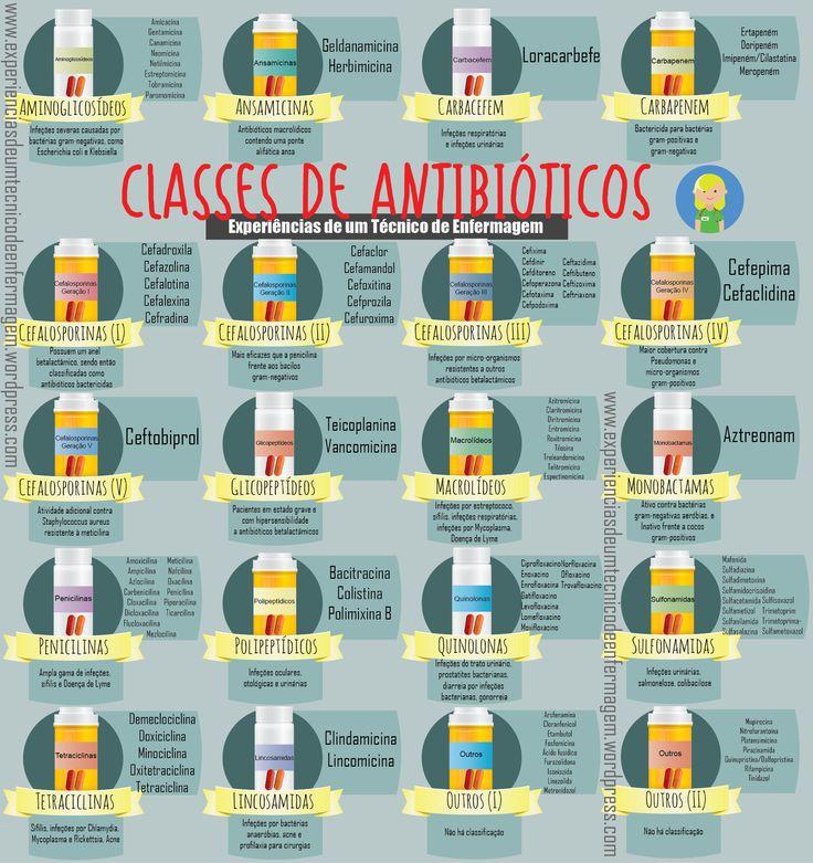 classesantibioticos.png