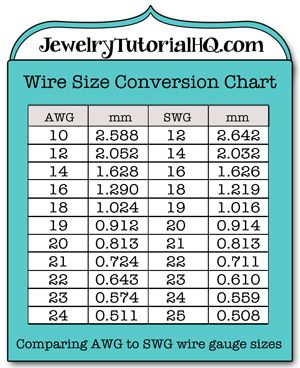 Jewelry wire wire gauge size conversion chart - comparing AWG (american wire gauge) to SWG (British Standard Wire Gauge). Different parts of the world use different gauge measuring systems - good to know!