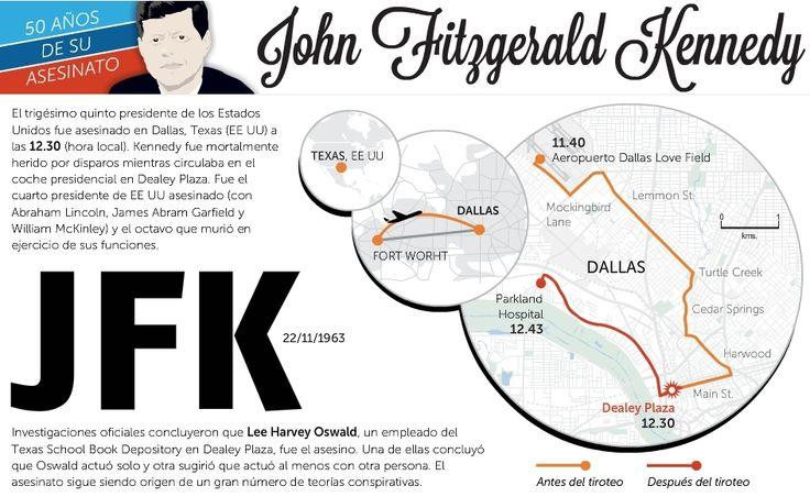 50 años del asesinato de Kennedy. Gráficos sobre Internacional en 20minutos.es