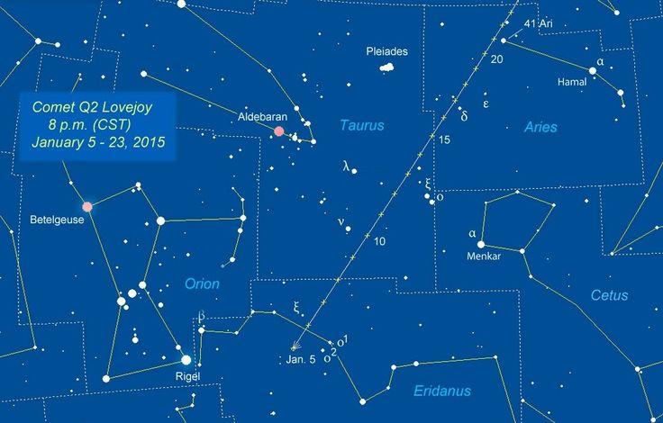 Cometa Lovejoy é visível no Brasil até o fim de janeiro