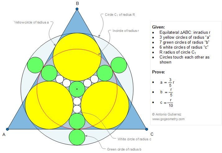 Geometry Problem 1081 Equilateral Triangle, Inscribed Circle, Inradius, Tangent Circles, Radius, Tangent Line, Sangaku Japanese Problem
