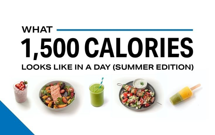 What 1,500 Calories Looks Like (Summer Edition) | Weight Loss | MyFitnessPal
