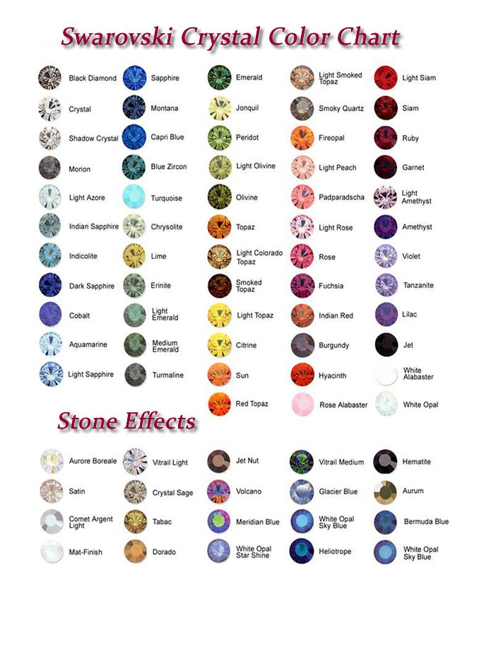 Dang's MYX: Birthstones & Their Meaning by Julie Henry   DIY ...