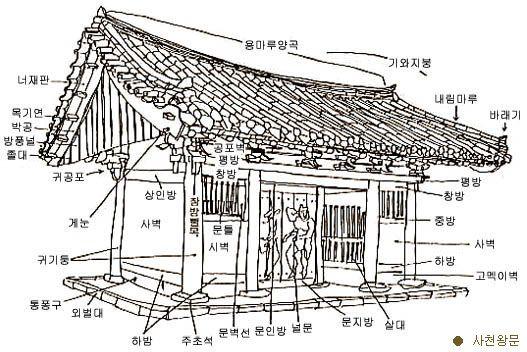 한국 전통목조건축도집