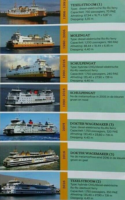 schepen veerdienst Texel T.E.S.O.