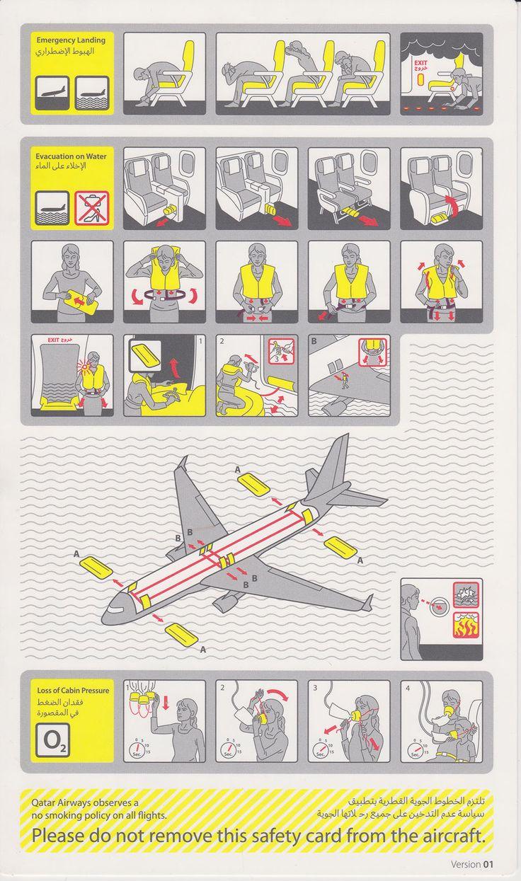 Aircraft safety manual