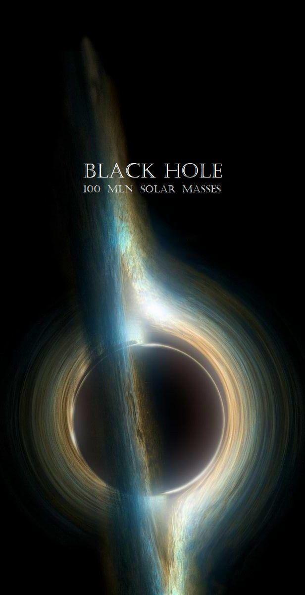 Gargantua Color Black Hole Black Color Gargantua Hole Gargantua Color Black Hole Black Color Black Hole Wallpaper Black Hole Black Holes In Space