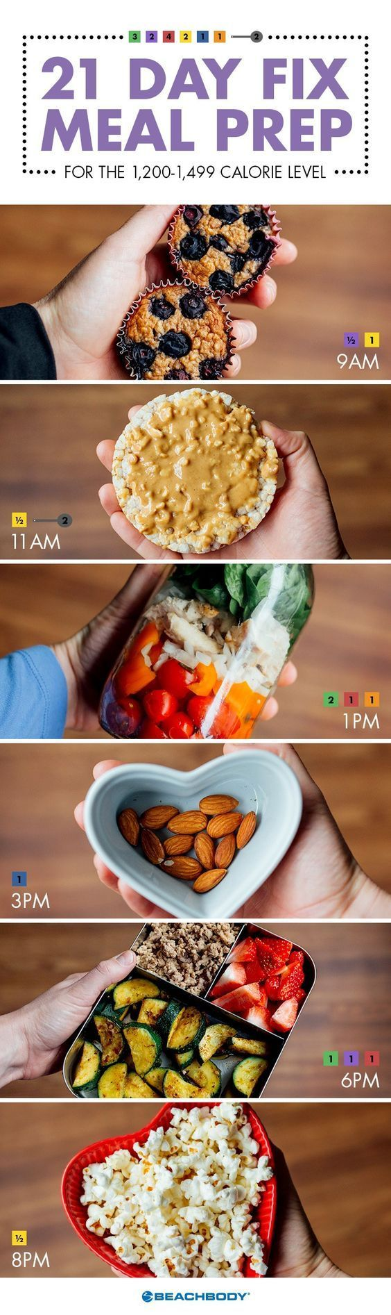 Use these shortcuts and simple menus to inspire your own meal prep. Find the meal prep for your calorie level! // healthy recipes // meal preps // meal planning // healthy eating // health // fitness // fitspo // 21 Day Fix // Meal Prep // diet // nutrition // Inspiration // recipe // recipes // Beachbody // BeachbodyBlog.com