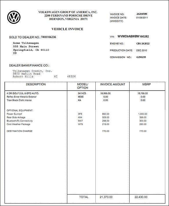 Why It's Important to View Complete Car Invoice when negotiating purchase