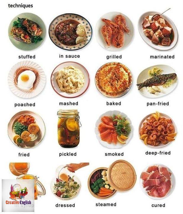 СПОСОБЫ ПРИГОТОВЛЕНИЯ ЕДЫ НА АНГЛИЙСКОМ ЯЗЫКЕ   stuffed [stʌft] - фаршированный  in sauce [sɔːs] - в соусе  grilled [grɪld] - жареный (на гриле)  marinated marinate ['mærɪneɪtid] - маринованный  poached [pəuʧt] - гл.  1) приготовленное яйцо-пашот (варить без скорлупы в кипятке)  2) сваренный на медленном огне (овощи, рыбу)  mashed -[mæʃt] - перемешанный, толчёный (mashed potatoes - картофельное пюре)  baked - запечённый  pan-fried - обжаренный на сковороде  fried - жареный  pickled…