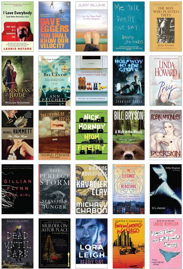 100 Books You Can't Put Down. Have enjoyed many of these, but still looking forward to many more.