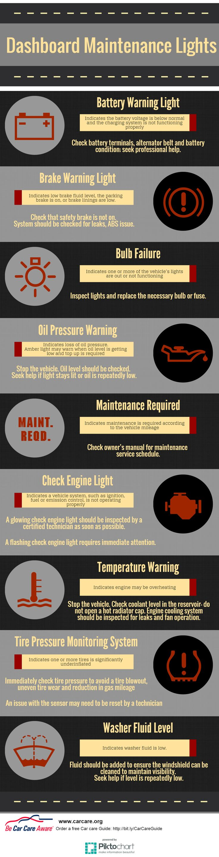 Best Automotive Car Care Tips Images On Pinterest Vehicles - Car sign on dashboarddont panic common dashboard warnings you need to know part