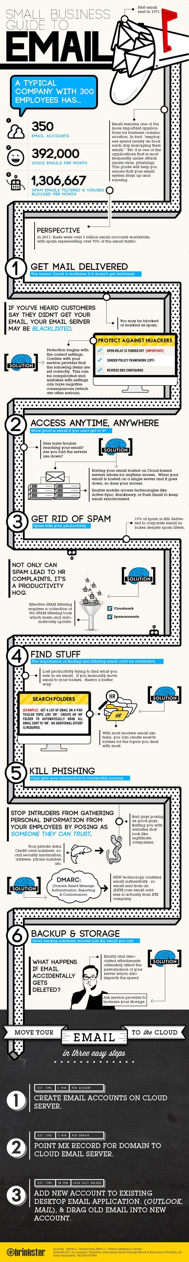 Pin en Infografias TIC
