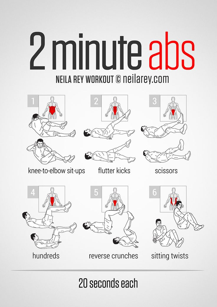 how to get abs quick and easy at home