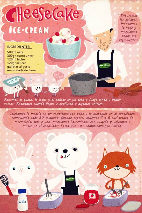Cheese Cake Ice-Cream