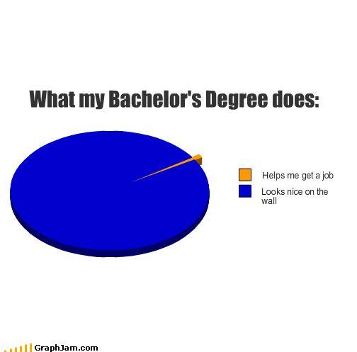 internship term paper