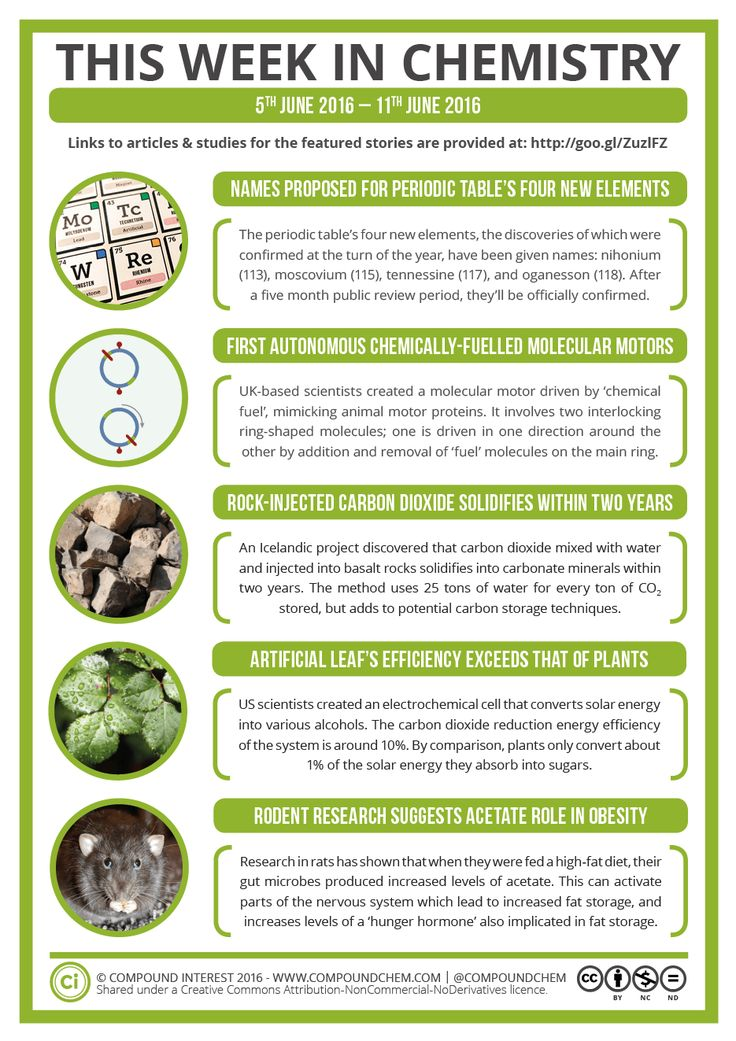 868 best chemistry images on Pinterest Chemistry, Organic - new periodic table abbreviation lead