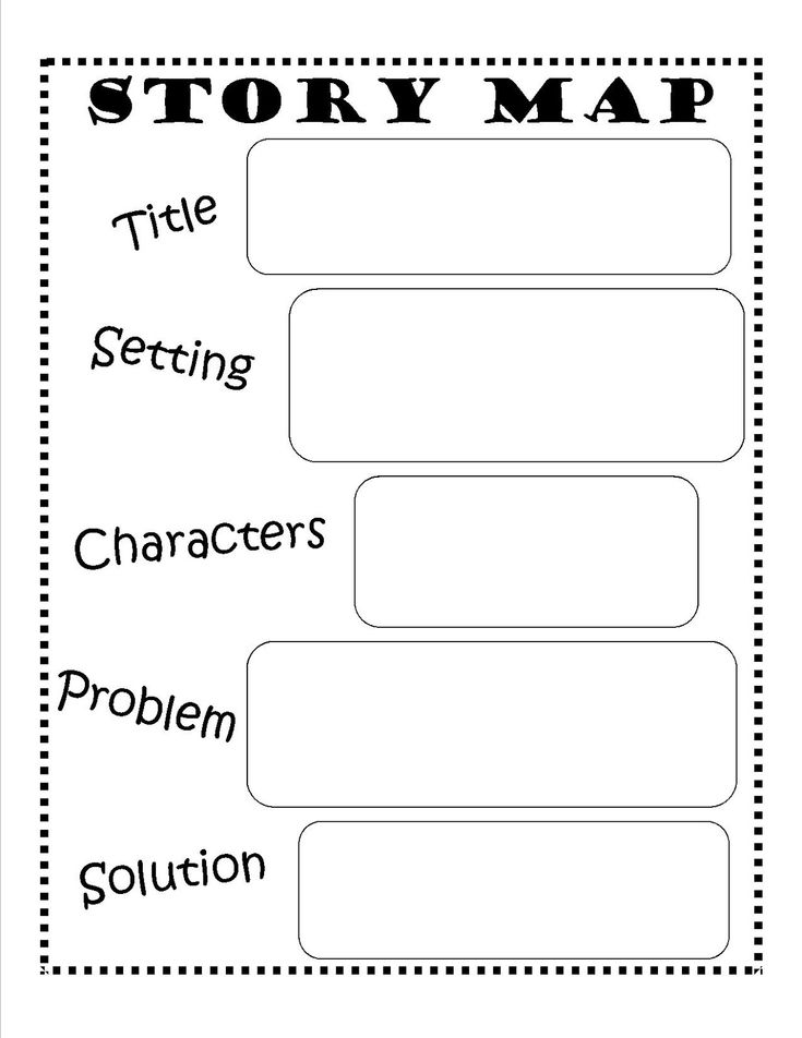Story Map - with Time, Setting, Characters, Problem and Solution