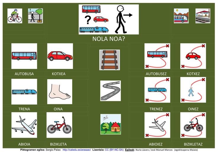 Adaptación en euskera de Tablero de Comunicación ARASAAC.  http://informaticaparaeducacionespecial.blogspot.fr/p/tableros-de-comunicacion.html