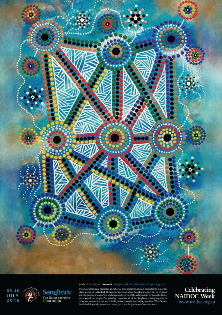 Display the National NAIDOC Poster or other Indigenous posters around your classroom