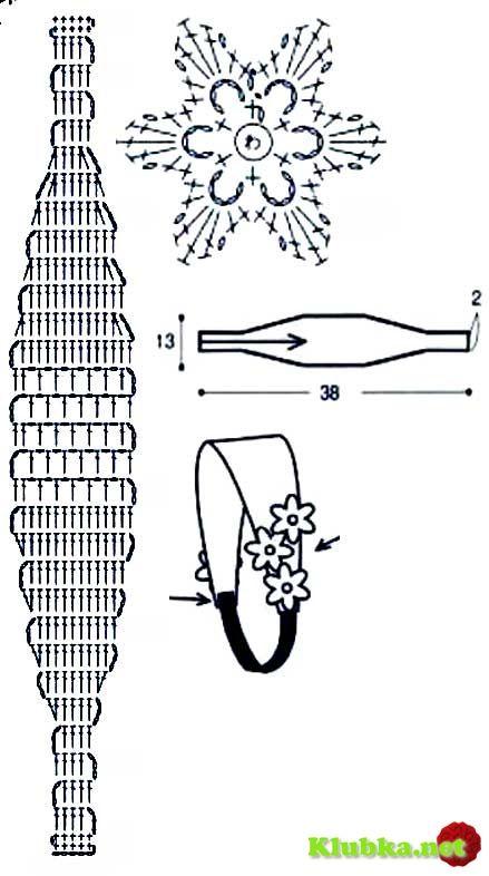 Crochet Headband - Chart