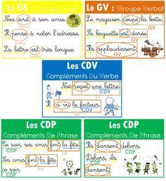 Les groupes dans la phrase : Le Groupe Sujet : afficheGS Le Groupe Verbal : afficheGV Les Compléments du Verbe : afficheCDV Les…