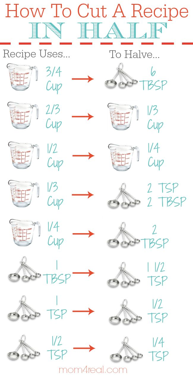 How To Cut A Recipe In Half - Free Printable Kitchen Conversion Chart from mom4real.com