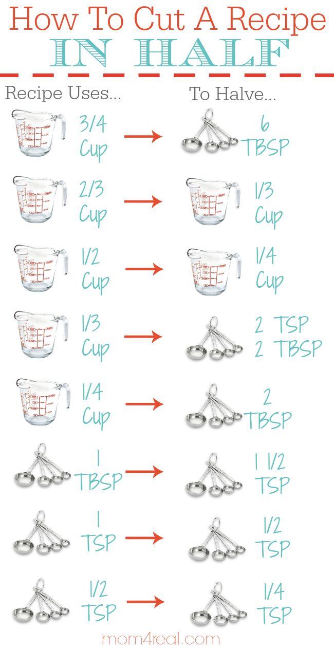 Cómo cortar una receta a la mitad - de impresión gratuita Cocina Conversión Gráfico - mom4real.com