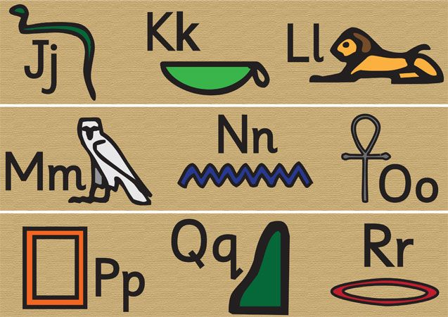 Teacher's Pet - Egyptian Hieroglyphics Border  - FREE Classroom Display Resource - EYFS, KS1, KS2, hieroglyphics, ancient, Egyptian, Egypt, mummies, borders
