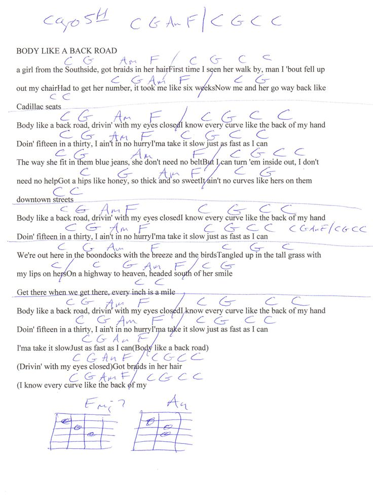 Body Like A Backroad (Sam Hunt) Guitar Chord Chart - Capo 5th