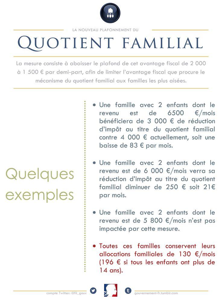 Le nouveau plafonnement du quotient familial: des exemples concrets. #quotient #famille #politique #gouvernement #infographie