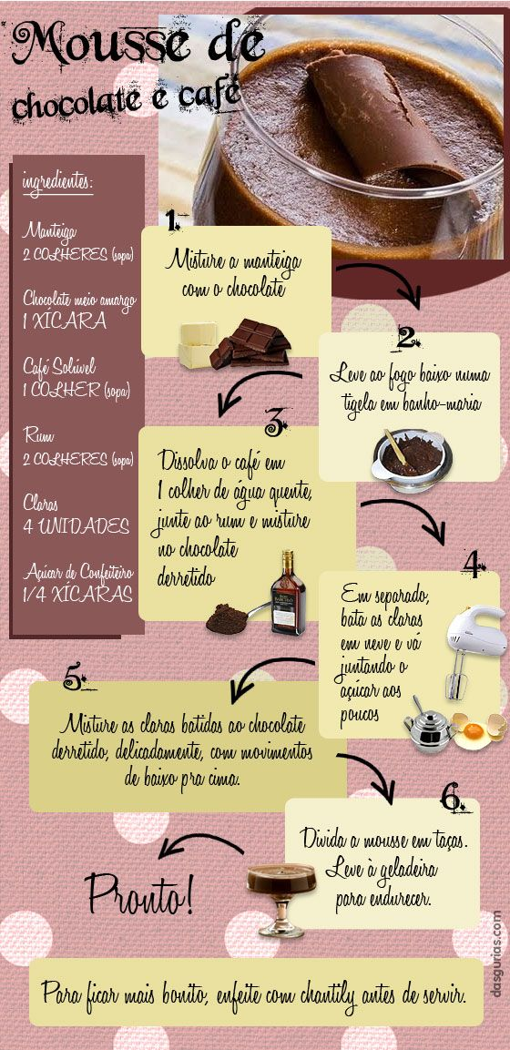 Mousse de chocolate e café
