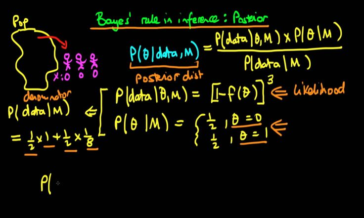 8 - Bayes' rule in inference - example: the posterior distribution